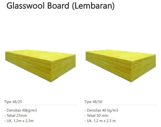 Glasswool board lembaran 0853-3616-4074