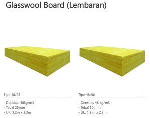 Glasswool board lembaran